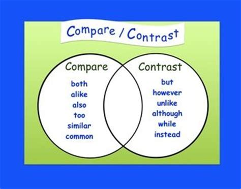 How to Write a Compare and Contrast Essay? Examples and