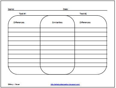 Compare & Contrast Essay sample - Time for Kids